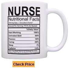Nurse Gifts Nurse Nutritional Facts Label Nursing Gag Gift Gift Coffee Mug Tea Cup White
